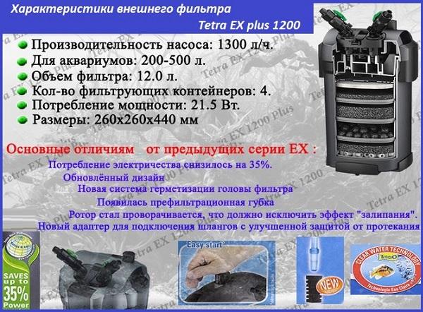 Аквариумный внешний фильтр Tetra EX plus. Обзор улучшенной серии