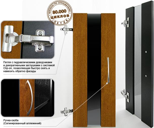 Дверки Ф-240 для подставки РИФ 80 ПАНОРАМА 80/100 ДИАРАМА 200