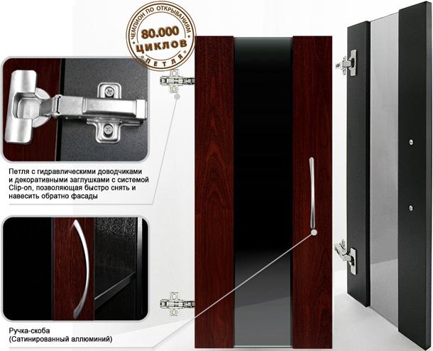 Дверки Ф-290 для подставки РИФ 110/125/200/250 ПАНОРАМА 120/140/180/240
