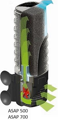 AquaEL ASAP 500 - Внутренний фильтр для аквариумов объёмом 50-150 л