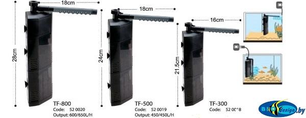 Минск купить Внутренний фильтр угловой KW Zone Dophin TF-500