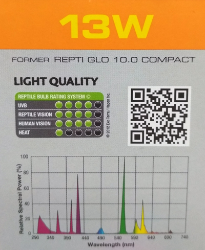 Hagen Лампа Repti Glo 10.0 Compact 13 Вт