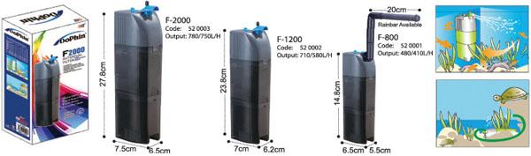 Dophin F-1200 KW фильтр внутренний с регулятором и углем